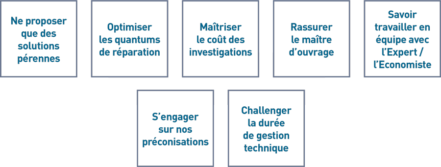 determinant-engagement-qualite